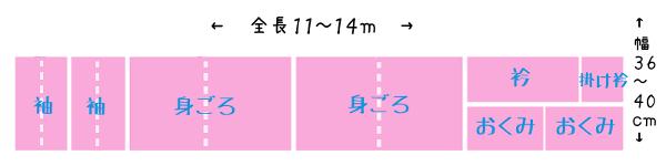 着尺裁ち方.png